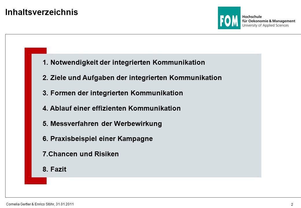 Inhaltsverzeichnis 2 1.Notwendigkeit der integrierten Kommunikation 2.