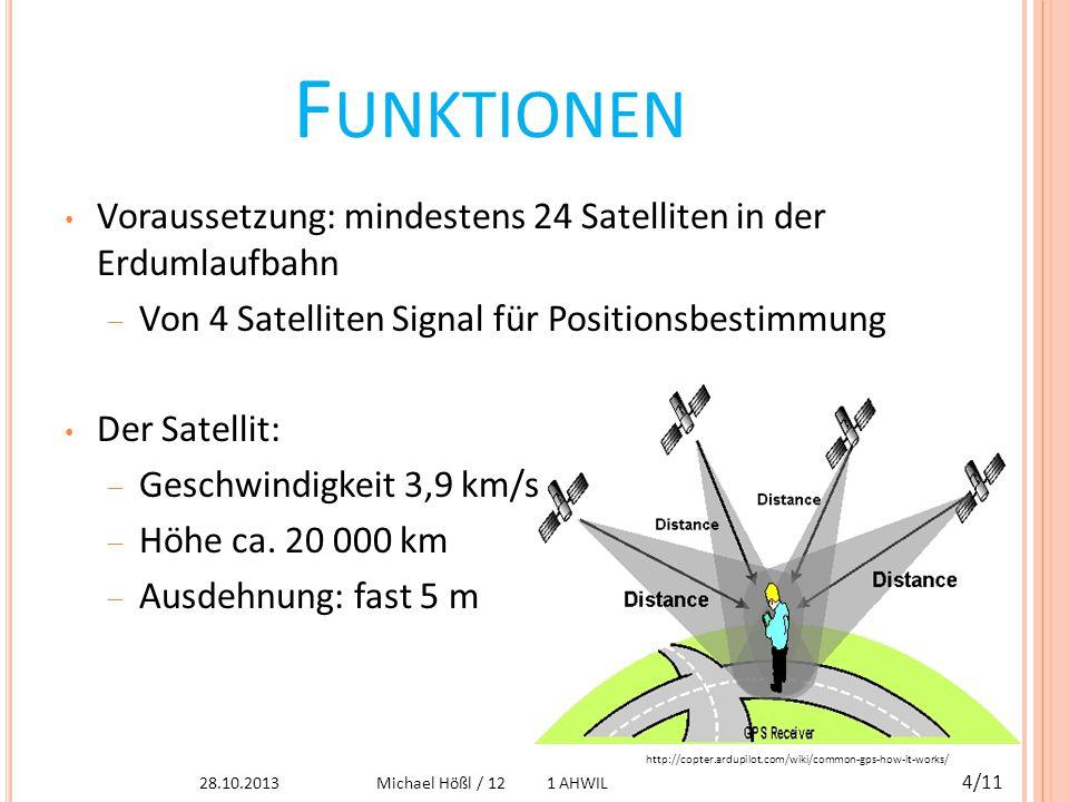 I N DER P RAXIS : Ist eine militärische Entwicklung In unserem Alltag eingeprägt beim:  Navi (mobiles Navigationssystem)  GPS Geräte bei Sport und Outdoor  Diebstahlsicherung und automatische Notrufeinrichtung im Auto http://www.hochschwarzwald.de/Presse-Service-fuer-Journalisten-und-Redaktionen /Fotos-Videos-fuer-Redaktionen/Geocaching 28.10.2013 5/11 Michael Hößl / 12 1 AHWIL