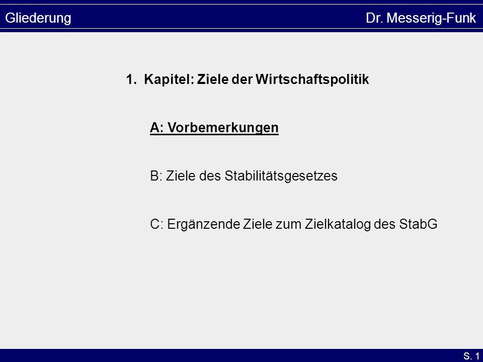 S. 1 Gliederung Dr. Messerig-Funk 1.Kapitel: Ziele der Wirtschaftspolitik A: Vorbemerkungen B: Ziele des Stabilitätsgesetzes C: Ergänzende Ziele zum Z