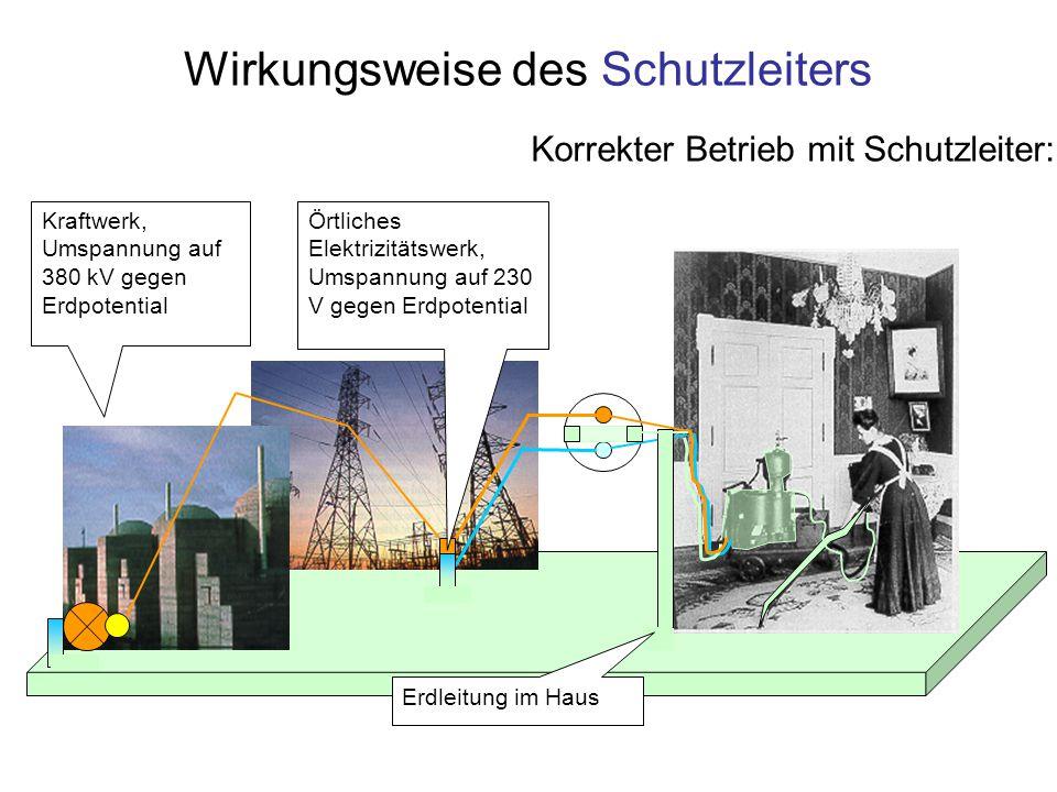Kraftwerk, Umspannung auf 380 kV gegen Erdpotential Örtliches Elektrizitätswerk, Umspannung auf 230 V gegen Erdpotential Erdleitung im Haus Korrekter Betrieb mit Schutzleiter: