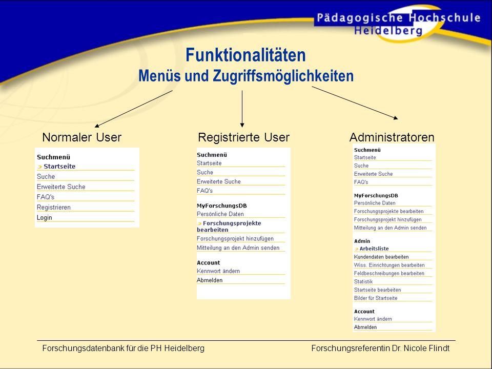Funktionalitäten Menüs und Zugriffsmöglichkeiten Forschungsdatenbank für die PH Heidelberg Forschungsreferentin Dr.