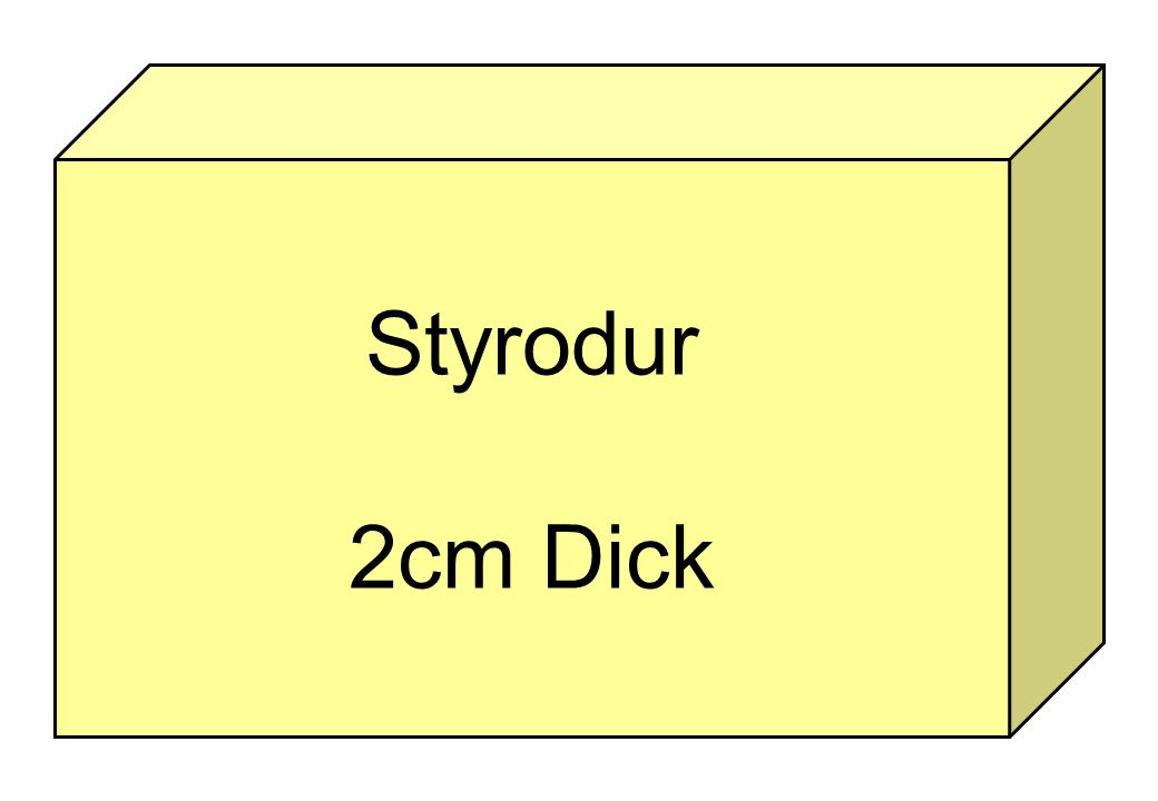 Styrodur 2cm Dick