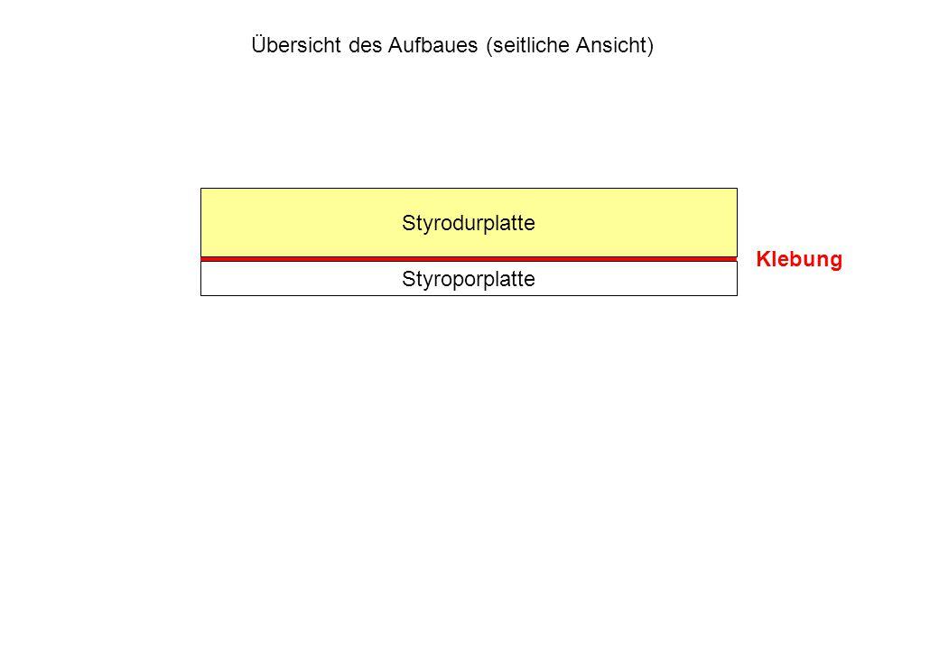 Übersicht des Aufbaues (seitliche Ansicht) Styroporplatte Styrodurplatte Klebung