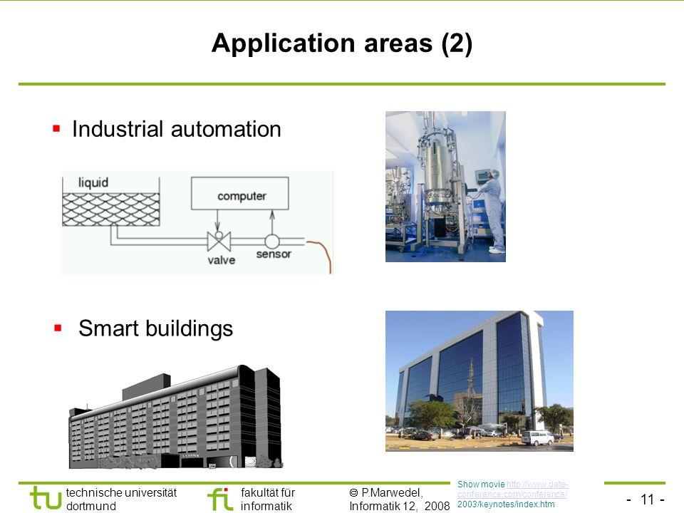 - 11 - technische universität dortmund fakultät für informatik  P.Marwedel, Informatik 12, 2008 Universität Dortmund Application areas (2)  Smart bu