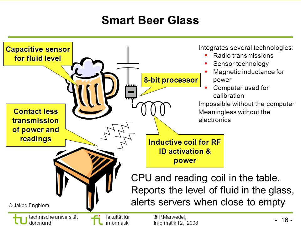- 16 - technische universität dortmund fakultät für informatik  P.Marwedel, Informatik 12, 2008 Universität Dortmund Smart Beer Glass 8-bit processor Capacitive sensor for fluid level Inductive coil for RF ID activation & power CPU and reading coil in the table.