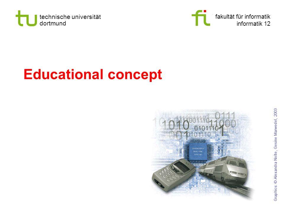 fakultät für informatik informatik 12 technische universität dortmund Educational concept Graphics: © Alexandra Nolte, Gesine Marwedel, 2003