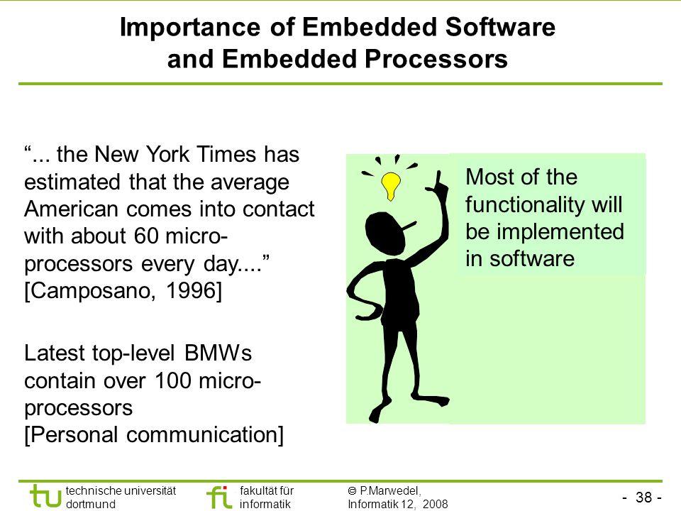 - 38 - technische universität dortmund fakultät für informatik  P.Marwedel, Informatik 12, 2008 Universität Dortmund Importance of Embedded Software