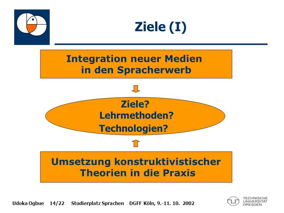 Udoka Ogbue 14/22 Studierplatz Sprachen DGFF Köln, 9.-11. 10. 2002 Ziele (I) Integration neuer Medien in den Spracherwerb Ziele? Lehrmethoden? Technol
