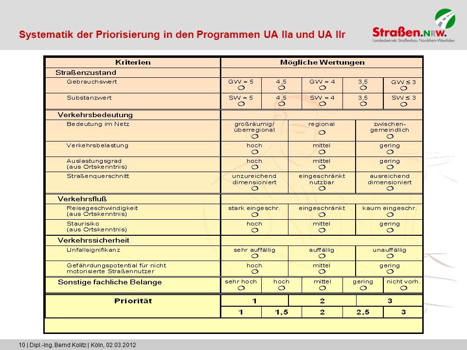 10 | Dipl.-Ing. Bernd Kolitz | Köln, 02.03.2012 Systematik der Priorisierung in den Programmen UA IIa und UA IIr