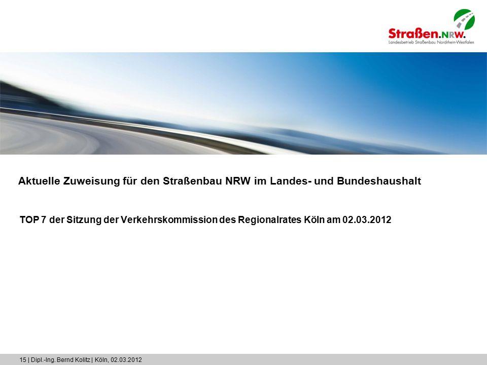 15 | Dipl.-Ing. Bernd Kolitz | Köln, 02.03.2012 Aktuelle Zuweisung für den Straßenbau NRW im Landes- und Bundeshaushalt TOP 7 der Sitzung der Verkehrs