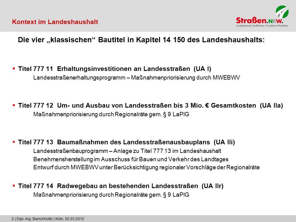 "2 | Dipl.-Ing. Bernd Kolitz | Köln, 02.03.2012 Kontext im Landeshaushalt Die vier ""klassischen"" Bautitel in Kapitel 14 150 des Landeshaushalts:  Tite"