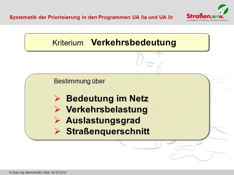 6 | Dipl.-Ing. Bernd Kolitz | Köln, 02.03.2012 Kriterium Verkehrsbedeutung Bestimmung über  Bedeutung im Netz  Verkehrsbelastung  Auslastungsgrad 