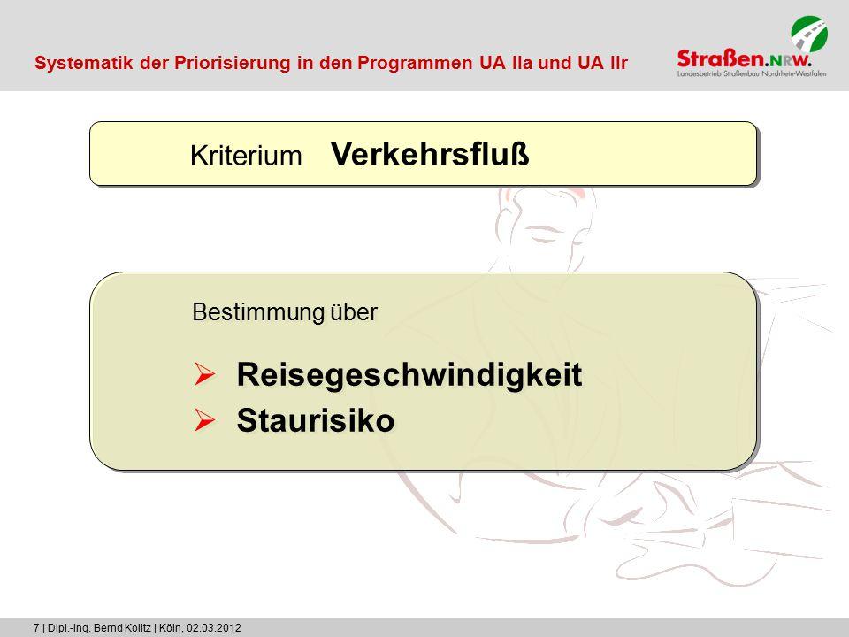 7 | Dipl.-Ing. Bernd Kolitz | Köln, 02.03.2012 Kriterium Verkehrsfluß Bestimmung über  Reisegeschwindigkeit  Staurisiko Bestimmung über  Reisegesch