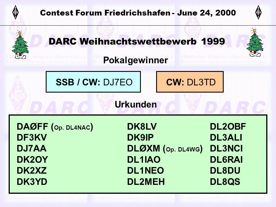 Contest Forum Friedrichshafen - June 24, 2000 DARC Weihnachtswettbewerb 1999 Träger des silbernen DARC-Flaschenöffners (Null-Fehler-Log und unter den 10 Erstplazierten) SSB/CWCW DL1NEODL3TD DL2OBF ( Wiederholungstäter ) DK3YD