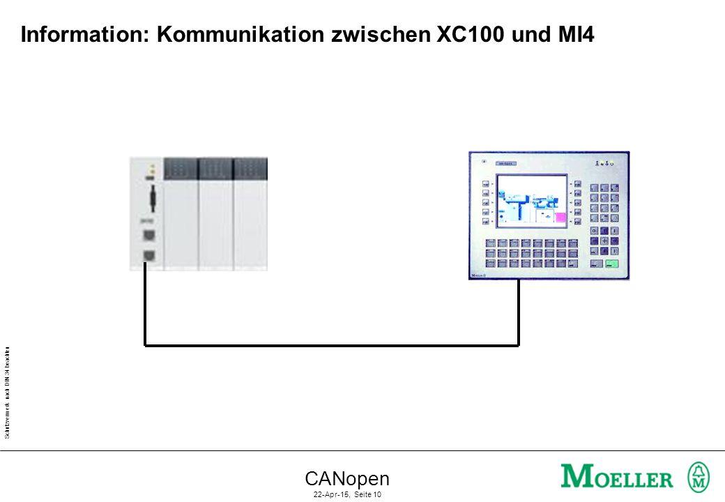 Schutzvermerk nach DIN 34 beachten CANopen 22-Apr-15, Seite 10 Information: Kommunikation zwischen XC100 und MI4
