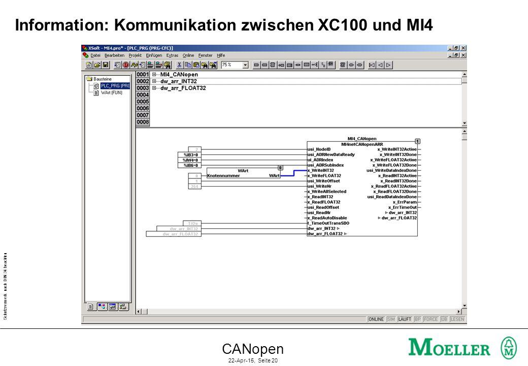 Schutzvermerk nach DIN 34 beachten CANopen 22-Apr-15, Seite 20 Information: Kommunikation zwischen XC100 und MI4