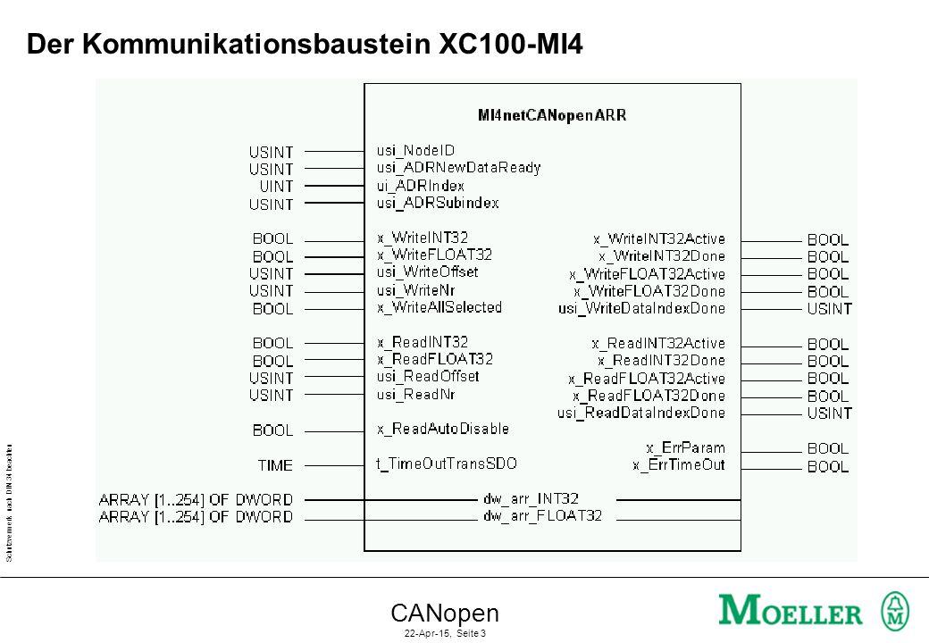 Schutzvermerk nach DIN 34 beachten CANopen 22-Apr-15, Seite 3 Der Kommunikationsbaustein XC100-MI4