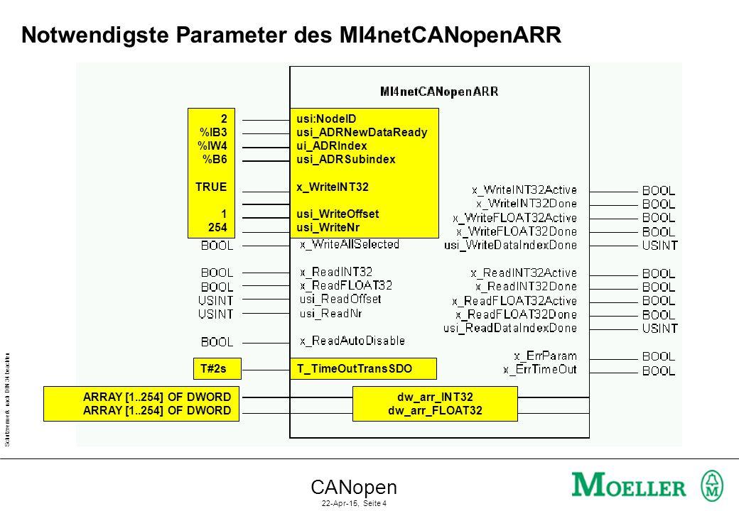 Schutzvermerk nach DIN 34 beachten CANopen 22-Apr-15, Seite 4 Notwendigste Parameter des MI4netCANopenARR usi:NodeID usi_ADRNewDataReady ui_ADRIndex u
