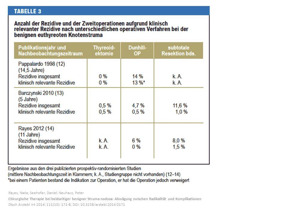 Rayes, Nada; Seehofer, Daniel; Neuhaus, Peter Chirurgische Therapie bei beidseitiger benigner Struma nodosa: Abwägung zwischen Radikalität und Komplik