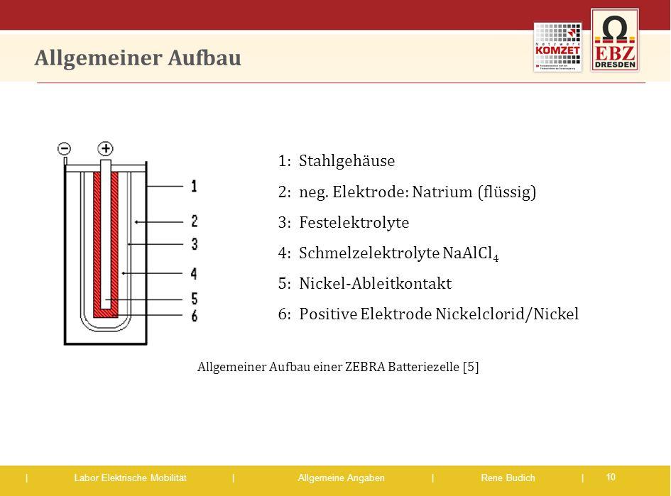 | Labor Elektrische Mobilität |Allgemeine Angaben | Rene Budich | Allgemeiner Aufbau 10 1: Stahlgehäuse 2: neg. Elektrode: Natrium (flüssig) 3: Festel