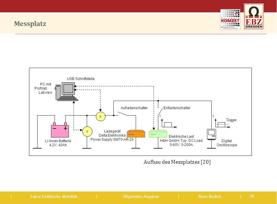 | Labor Elektrische Mobilität |Allgemeine Angaben | Rene Budich | Messplatz 26 Li-Ionen Batterie 4,2V, 40Ah V A Elektrische Last H&H GmbH, Typ: DC Loa