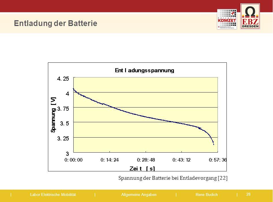 | Labor Elektrische Mobilität |Allgemeine Angaben | Rene Budich | Entladung der Batterie 28 Spannung der Batterie bei Entladevorgang [22]