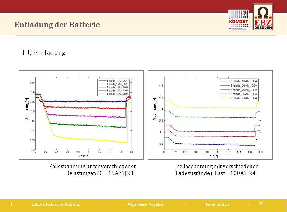 | Labor Elektrische Mobilität |Allgemeine Angaben | Rene Budich | Entladung der Batterie Zeit [s] Spannung [V] Zeit [s] 29 Zellespannung unter verschi