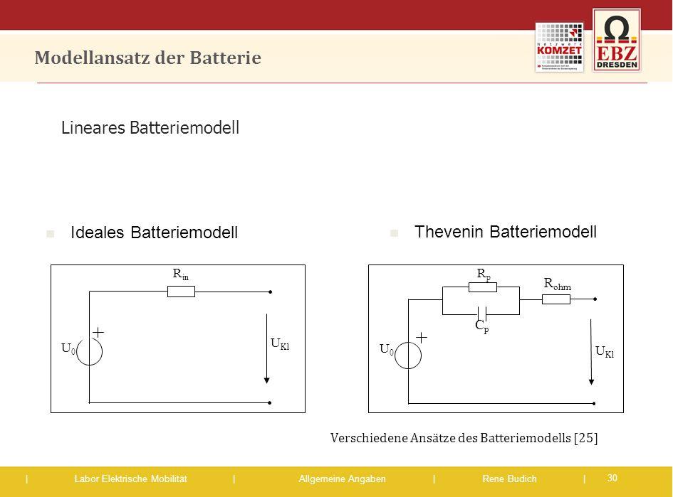 | Labor Elektrische Mobilität |Allgemeine Angaben | Rene Budich | Modellansatz der Batterie Lineares Batteriemodell U0U0 R in U Kl Thevenin Batteriemo