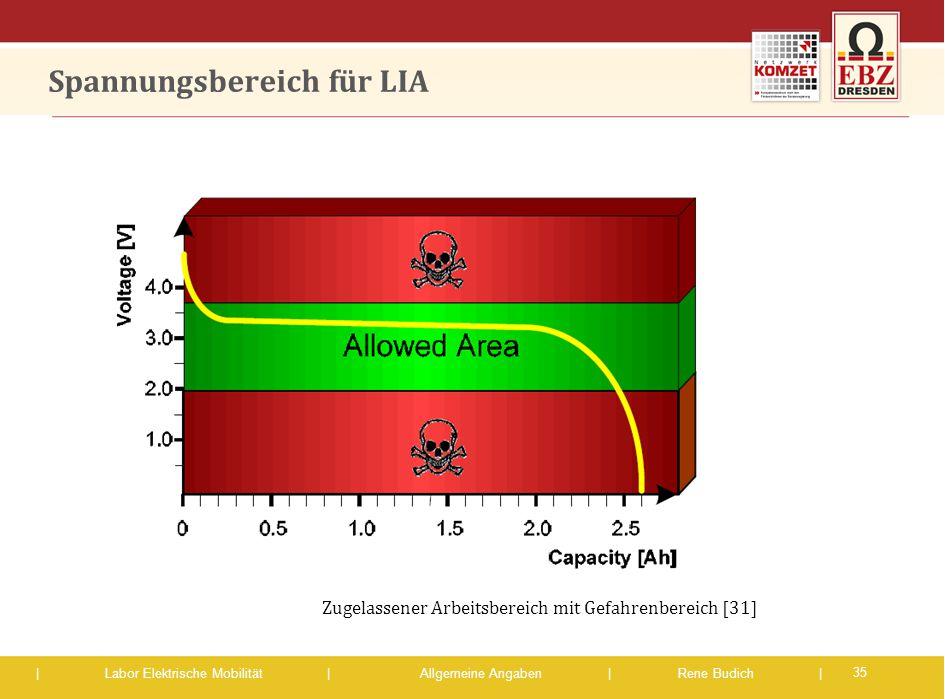 | Labor Elektrische Mobilität |Allgemeine Angaben | Rene Budich | Spannungsbereich für LIA 35 Zugelassener Arbeitsbereich mit Gefahrenbereich [31]