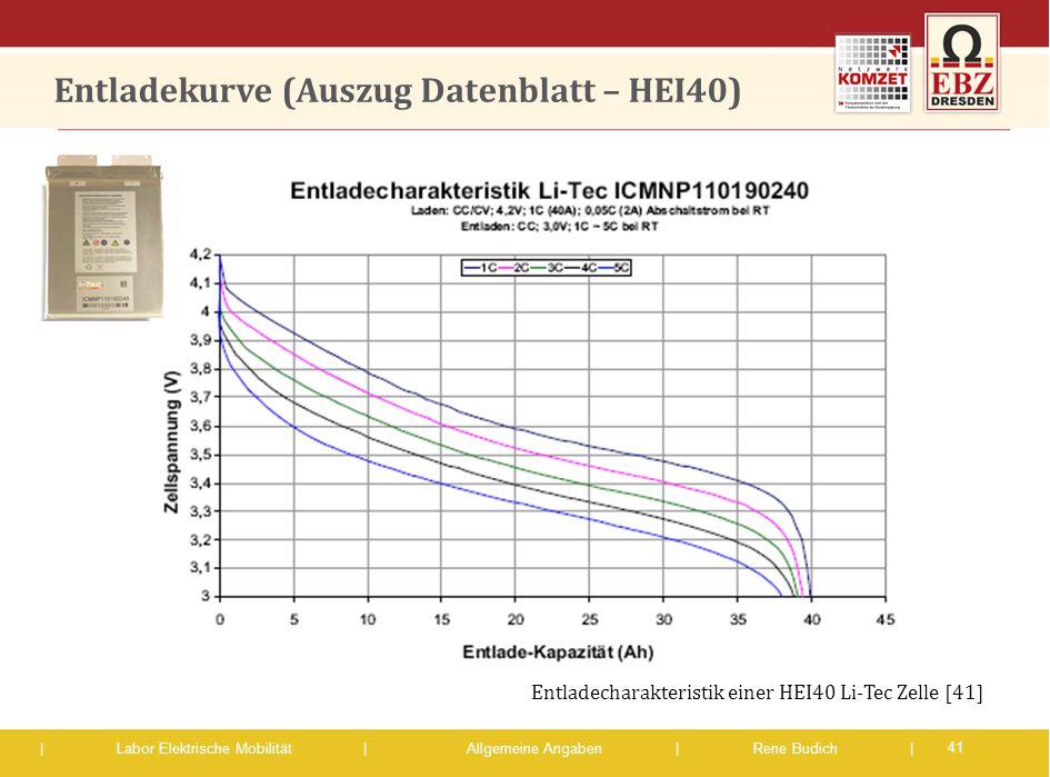 | Labor Elektrische Mobilität |Allgemeine Angaben | Rene Budich | Entladekurve (Auszug Datenblatt – HEI40) 41 Entladecharakteristik einer HEI40 Li-Tec