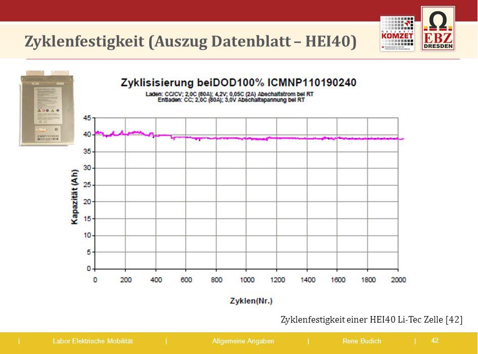 | Labor Elektrische Mobilität |Allgemeine Angaben | Rene Budich | Zyklenfestigkeit (Auszug Datenblatt – HEI40) 42 Zyklenfestigkeit einer HEI40 Li-Tec