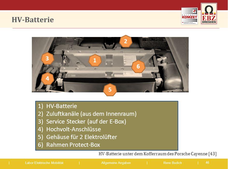 | Labor Elektrische Mobilität |Allgemeine Angaben | Rene Budich | HV-Batterie 46 1)HV-Batterie 2)Zuluftkanäle (aus dem Innenraum) 3)Service Stecker (a