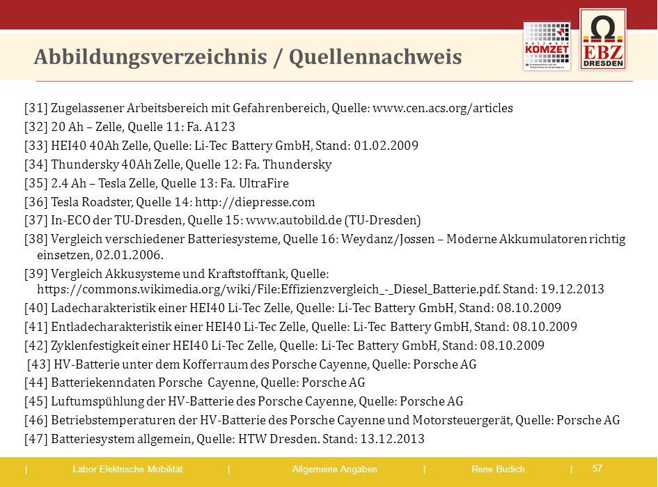 | Labor Elektrische Mobilität |Allgemeine Angaben | Rene Budich | Abbildungsverzeichnis / Quellennachweis [31] Zugelassener Arbeitsbereich mit Gefahre
