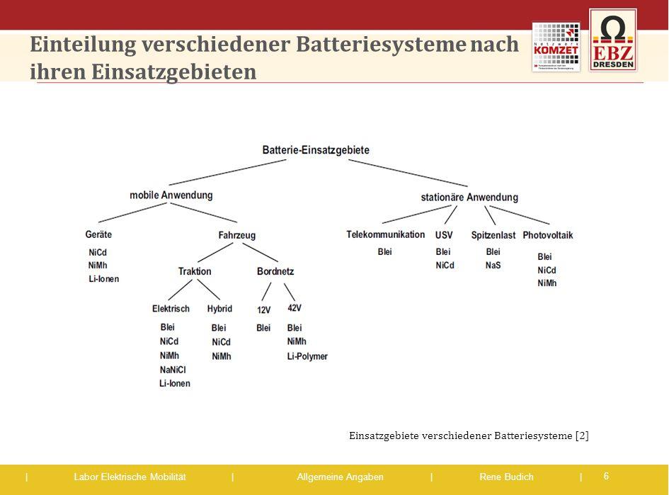 | Labor Elektrische Mobilität |Allgemeine Angaben | Rene Budich | Einteilung verschiedener Batteriesysteme nach ihren Einsatzgebieten 6 Einsatzgebiete