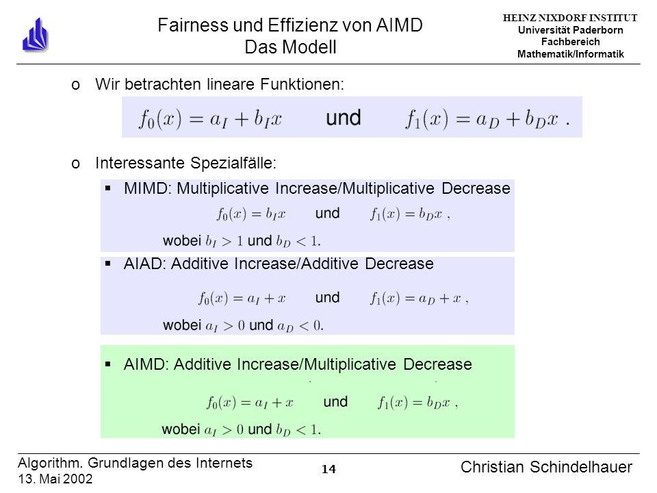 HEINZ NIXDORF INSTITUT Universität Paderborn Fachbereich Mathematik/Informatik 14 Algorithm. Grundlagen des Internets 13. Mai 2002 Christian Schindelh