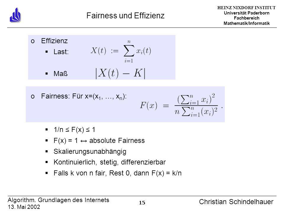 HEINZ NIXDORF INSTITUT Universität Paderborn Fachbereich Mathematik/Informatik 15 Algorithm. Grundlagen des Internets 13. Mai 2002 Christian Schindelh