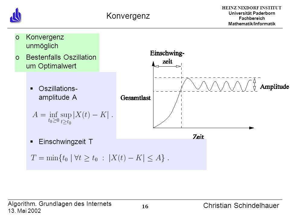 HEINZ NIXDORF INSTITUT Universität Paderborn Fachbereich Mathematik/Informatik 16 Algorithm. Grundlagen des Internets 13. Mai 2002 Christian Schindelh