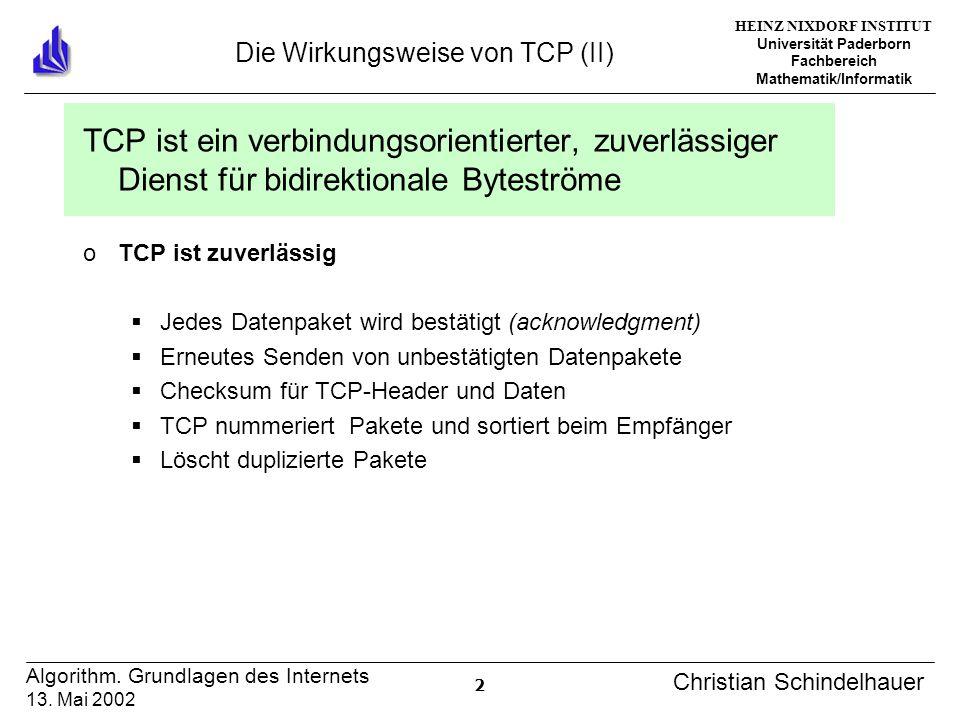 HEINZ NIXDORF INSTITUT Universität Paderborn Fachbereich Mathematik/Informatik 2 Algorithm. Grundlagen des Internets 13. Mai 2002 Christian Schindelha