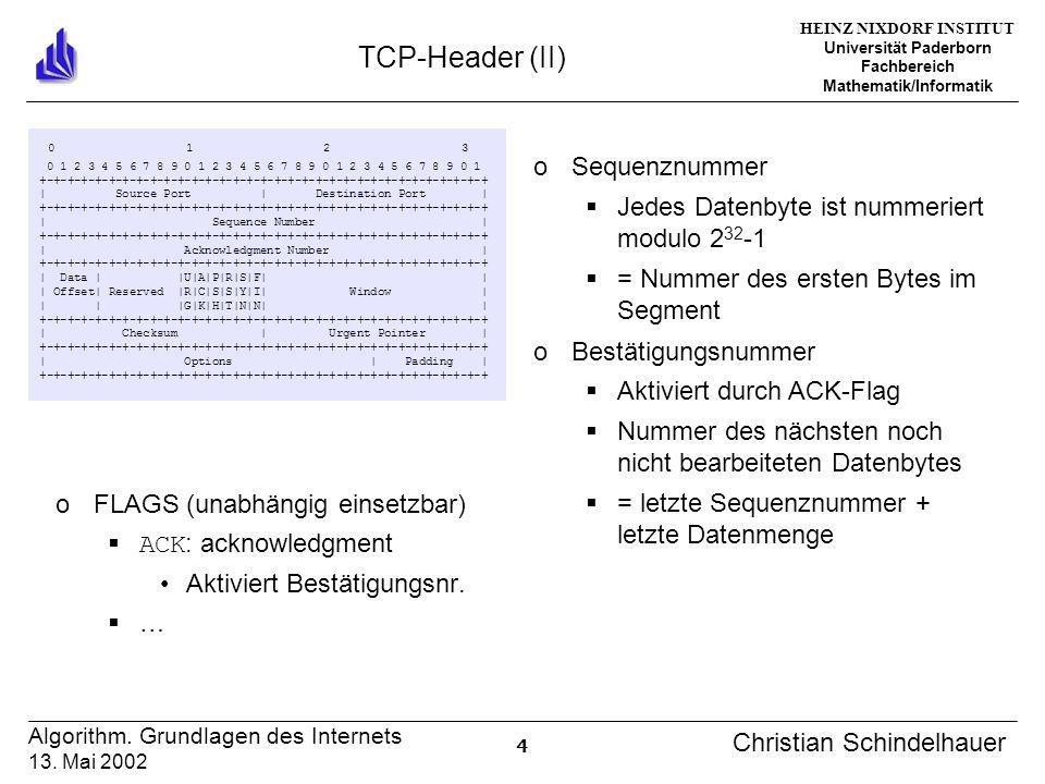 HEINZ NIXDORF INSTITUT Universität Paderborn Fachbereich Mathematik/Informatik 4 Algorithm. Grundlagen des Internets 13. Mai 2002 Christian Schindelha