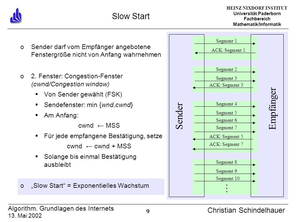 HEINZ NIXDORF INSTITUT Universität Paderborn Fachbereich Mathematik/Informatik 9 Algorithm. Grundlagen des Internets 13. Mai 2002 Christian Schindelha