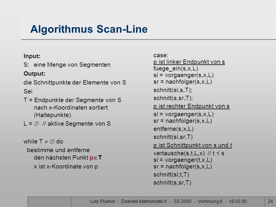 Lutz Plümer - Diskrete Mathematik II - SS 2000 - Vorlesung 6 - 18.05.0024 Algorithmus Scan-Line Input: S: eine Menge von Segmenten Output: die Schnittpunkte der Elemente von S Sei T = Endpunkte der Segmente von S nach x-Koordinaten sortiert (Haltepunkte) L =  // aktive Segmente von S while T   do bestimme und entferne den nächsten Punkt p  T x ist x-Koordinate von p case: p ist linker Endpunkt von s fuege_ein(s,x,L) sl = vorgaenger(s,x,L) sr = nachfolger(s,x,L) schnitt(sl,s,T); schnitt(s,sr,T); p ist rechter Endpunkt von s sl = vorgaenger(s,x,L) sr = nachfolger(s,x,L) entferne(s,x,L) schnitt(sl,sr,T) p ist Schnittpunkt von s und t vertausche(s,t,L,x) // t < s sl = vorgaenger(t,x,L) sr = nachfolger(s,x,L) schnitt(sl,t,T) schnitt(s,sr,T)