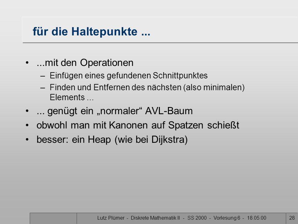 Lutz Plümer - Diskrete Mathematik II - SS 2000 - Vorlesung 6 - 18.05.0028 für die Haltepunkte......mit den Operationen –Einfügen eines gefundenen Schnittpunktes –Finden und Entfernen des nächsten (also minimalen) Elements......