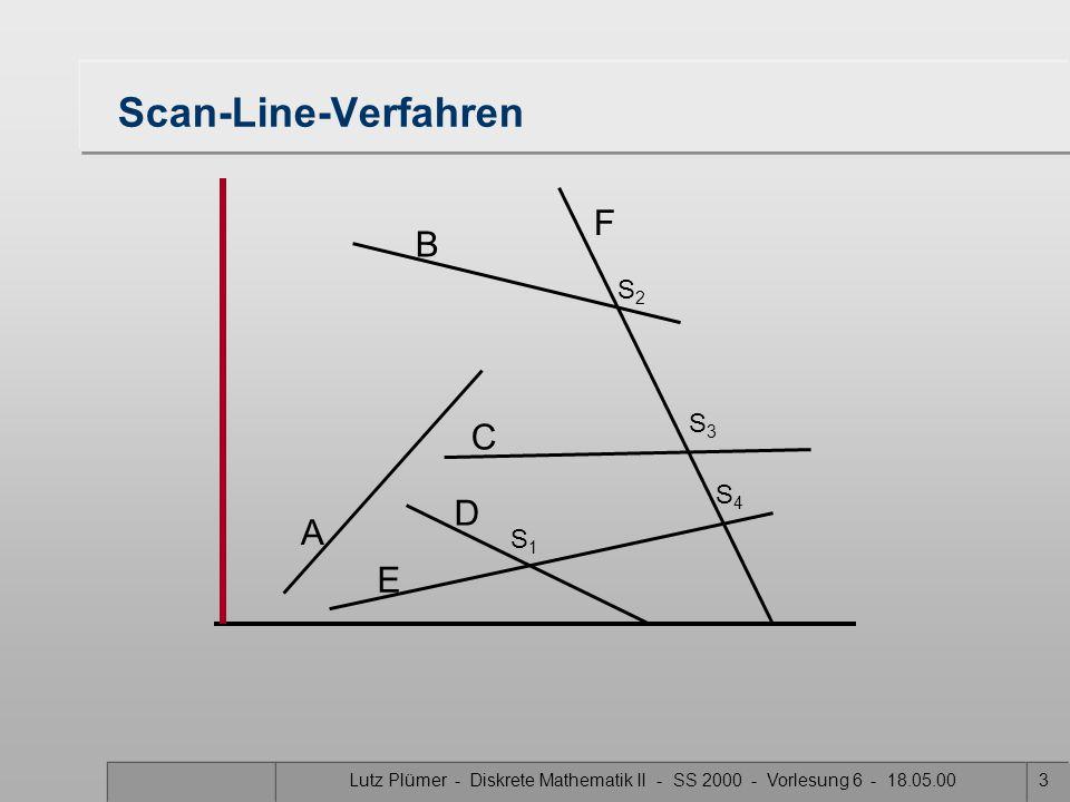 Lutz Plümer - Diskrete Mathematik II - SS 2000 - Vorlesung 6 - 18.05.003 Scan-Line-Verfahren A B F C D E S1S1 S3S3 S2S2 S4S4