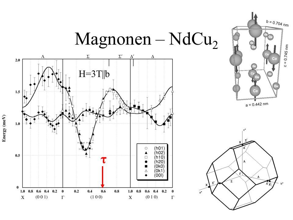 Magnonen – NdCu 2 H=3T||b τ