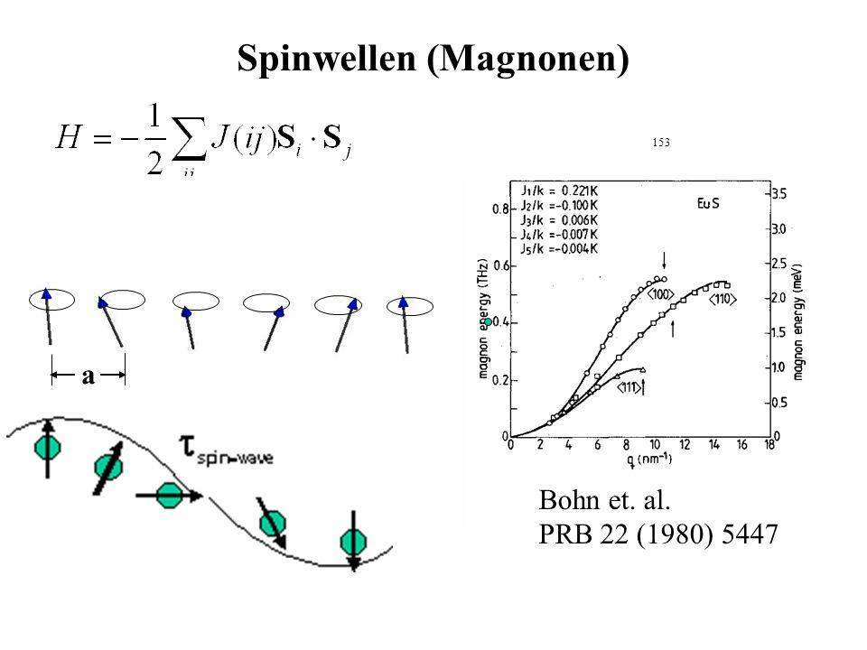 Spinwellen (Magnonen) Bohn et. al. PRB 22 (1980) 5447 153 T=1.3 K a