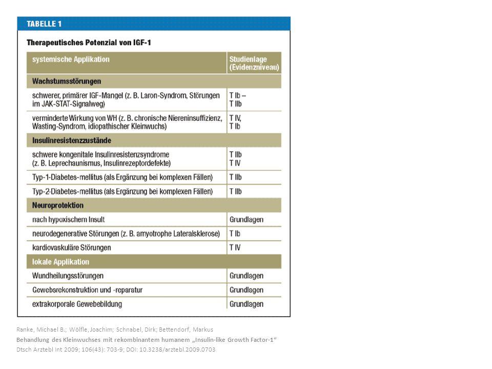 "Ranke, Michael B.; Wölfle, Joachim; Schnabel, Dirk; Bettendorf, Markus Behandlung des Kleinwuchses mit rekombinantem humanem ""Insulin-like Growth Factor-1 Dtsch Arztebl Int 2009; 106(43): 703-9; DOI: 10.3238/arztebl.2009.0703"