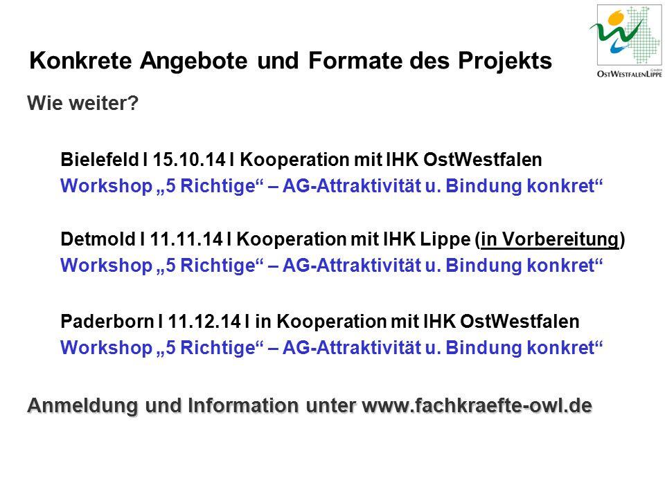 Konkrete Angebote und Formate des Projekts Wie weiter.