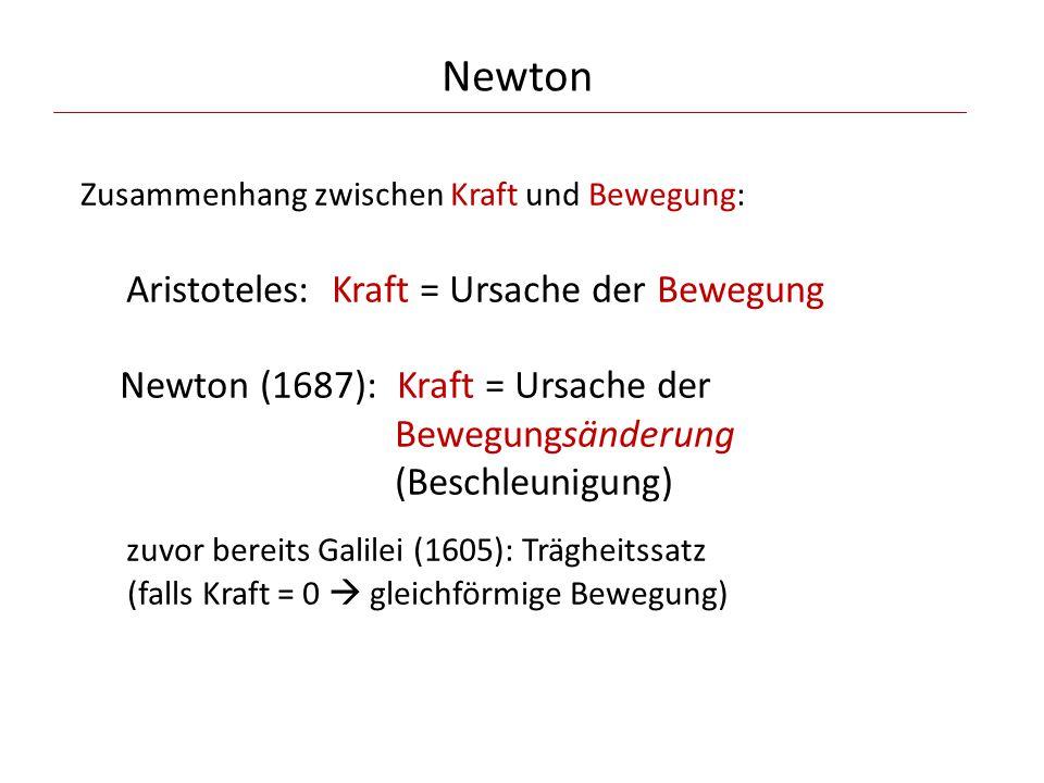 Newton Zusammenhang zwischen Kraft und Bewegung: Aristoteles: Kraft = Ursache der Bewegung Newton (1687): Kraft = Ursache der Bewegungsänderung (Besch