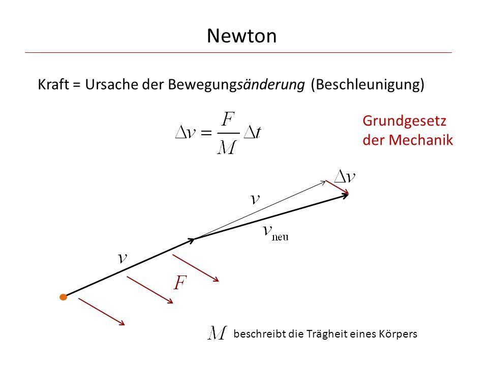 Newton Kraft = Ursache der Bewegungsänderung (Beschleunigung) beschreibt die Trägheit eines Körpers Grundgesetz der Mechanik