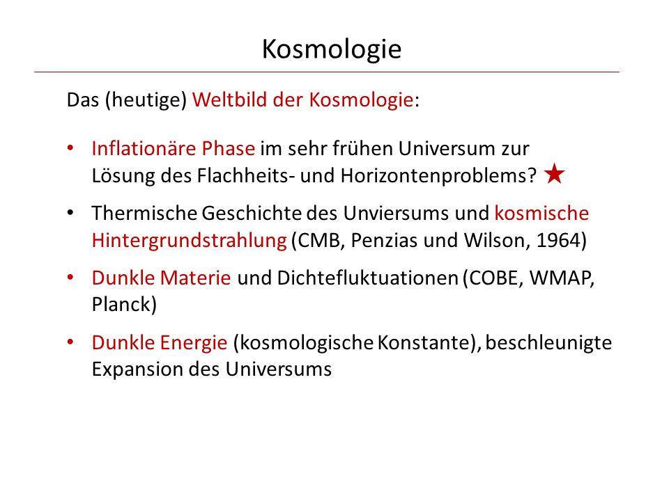 Kosmologie Das (heutige) Weltbild der Kosmologie: Inflationäre Phase im sehr frühen Universum zur Lösung des Flachheits- und Horizontenproblems? Therm